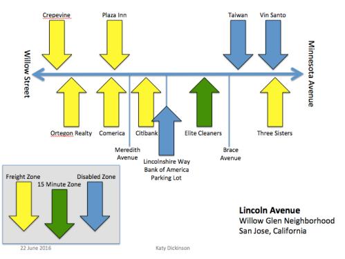 Lincoln Avenue Willow Glen San Jose CA June 2016 parking